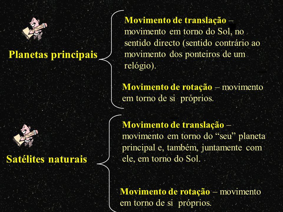Planetas principais Movimento de translação – movimento em torno do Sol, no sentido directo (sentido contrário ao movimento dos ponteiros de um relógi