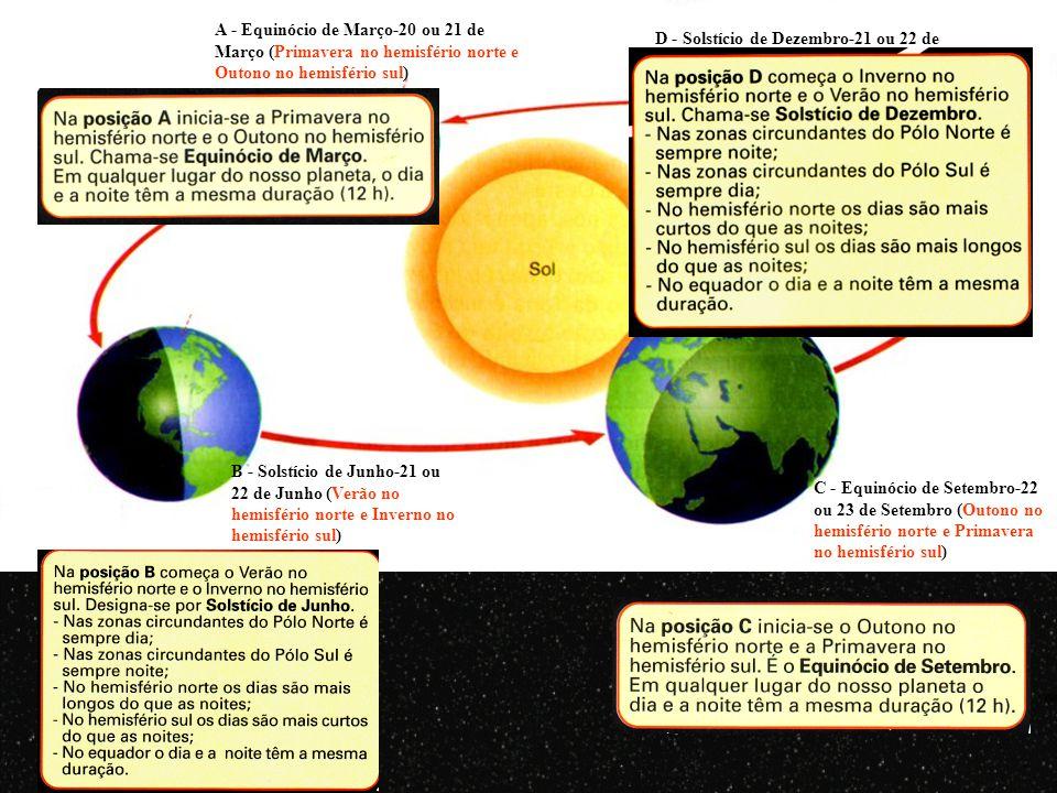 A - Equinócio de Março-20 ou 21 de Março (Primavera no hemisfério norte e Outono no hemisfério sul) C - Equinócio de Setembro-22 ou 23 de Setembro (Ou