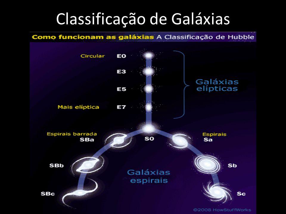 Classificação de Galáxias