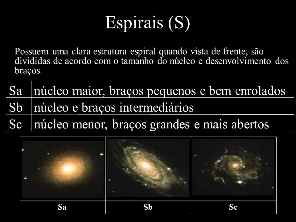 Espirais (S) Possuem uma clara estrutura espiral quando vista de frente, são divididas de acordo com o tamanho do núcleo e desenvolvimento dos braços.