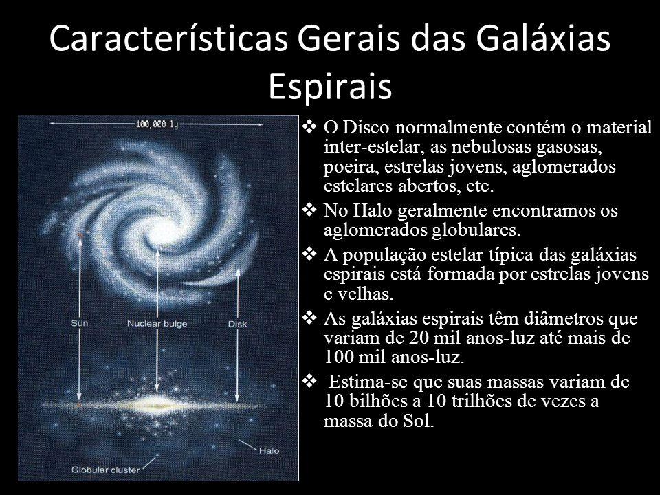 Características Gerais das Galáxias Espirais O Disco normalmente contém o material inter-estelar, as nebulosas gasosas, poeira, estrelas jovens, aglom