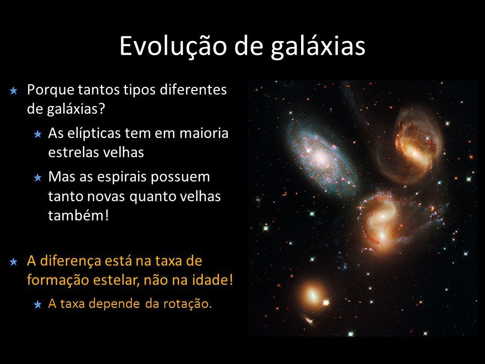 Evolução de galáxias Porque tantos tipos diferentes de galáxias? As elípticas tem em maioria estrelas velhas Mas as espirais possuem tanto novas quant