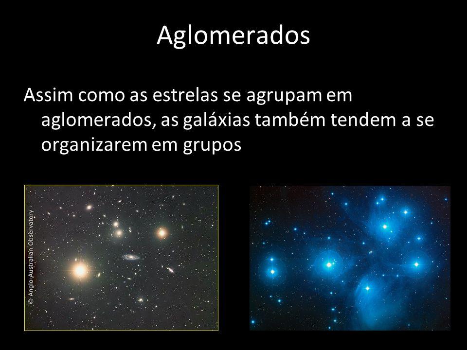 Aglomerados Assim como as estrelas se agrupam em aglomerados, as galáxias também tendem a se organizarem em grupos
