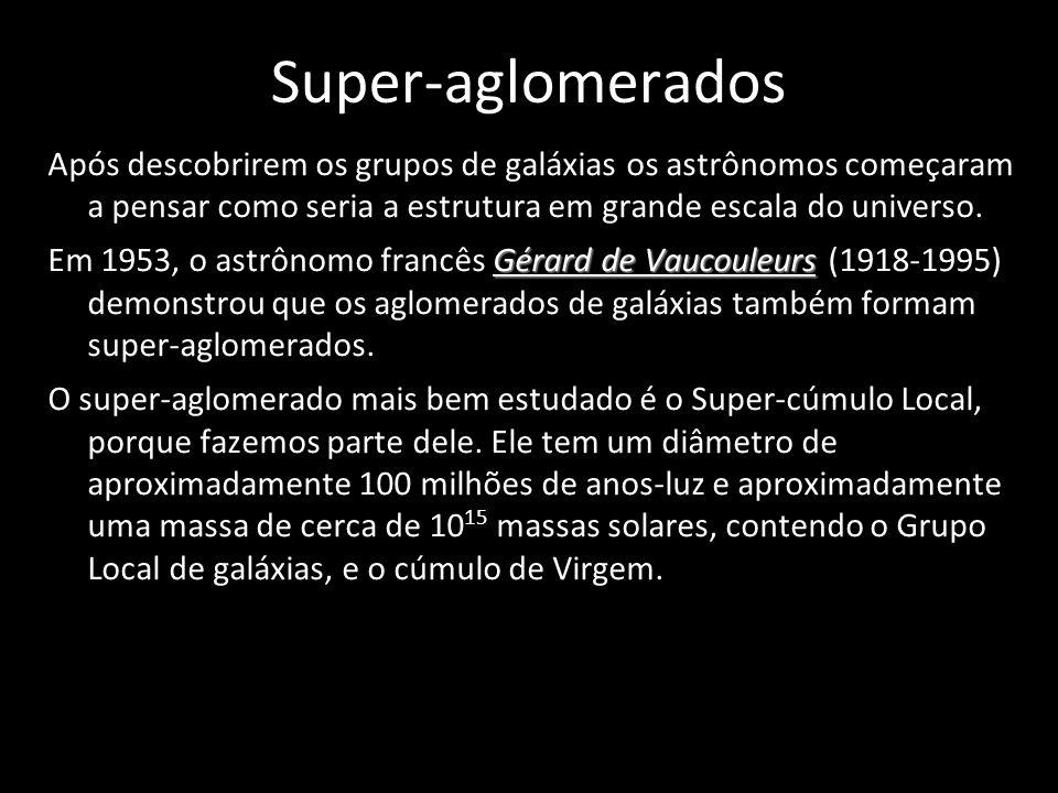 Super-aglomerados Após descobrirem os grupos de galáxias os astrônomos começaram a pensar como seria a estrutura em grande escala do universo. Gérard