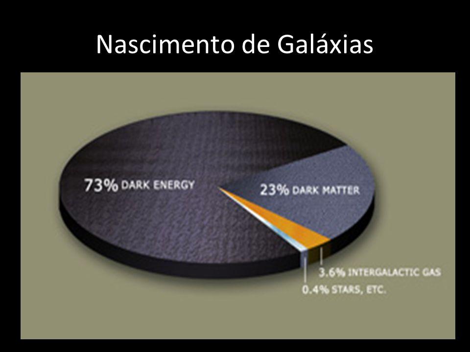 Nascimento de Galáxias Os astrônomos atribuem a expansão acelerada do Universo à matéria (e energia) escura e sua interação com a matéria comum. Em ge