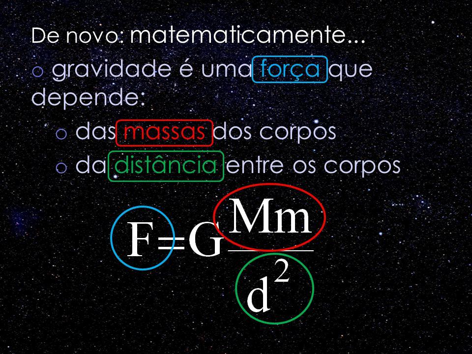 De novo: matematicamente... o gravidade é uma força que depende: o das massas dos corpos o da distância entre os corpos