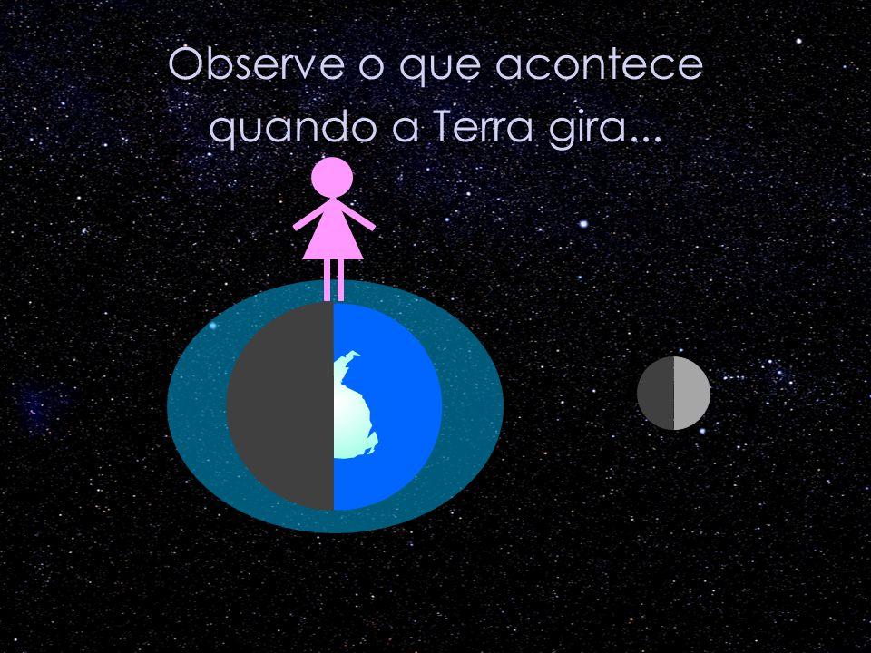 Observe o que acontece quando a Terra gira...