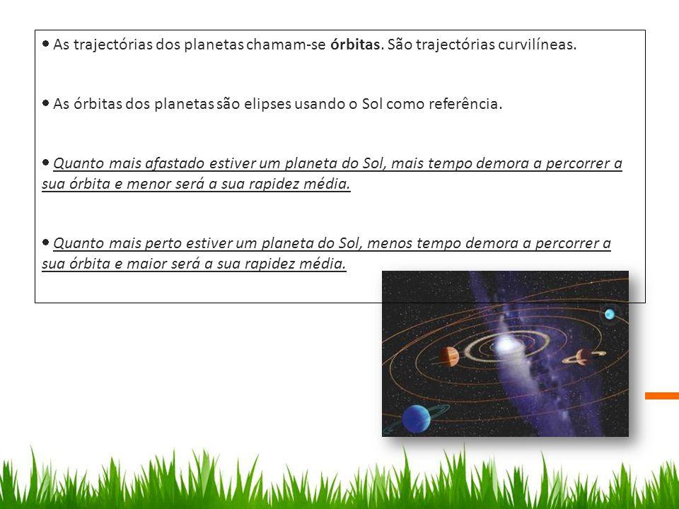 As trajectórias dos planetas chamam-se órbitas. São trajectórias curvilíneas. As órbitas dos planetas são elipses usando o Sol como referência. Quanto