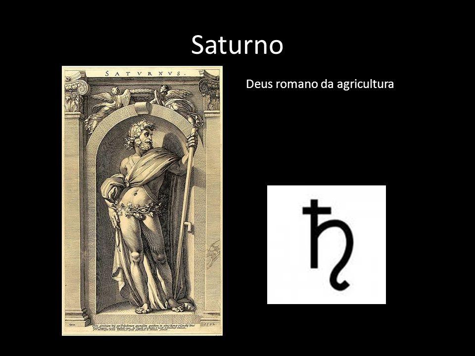 Oposição de Saturno