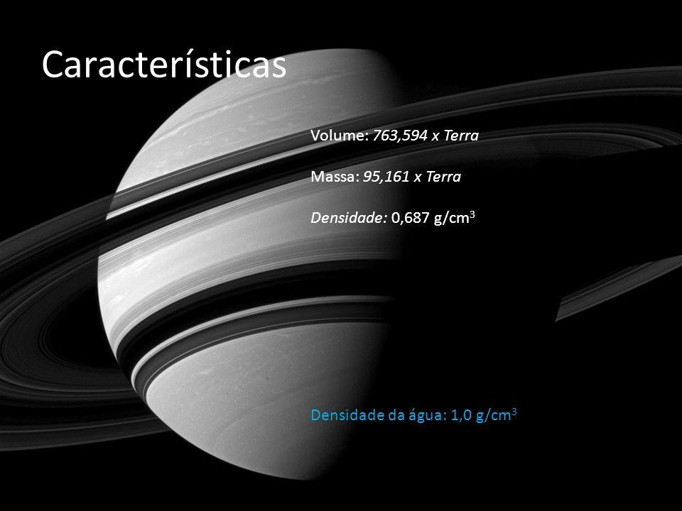 Características Temperatura na superfície: -178 °C Gravidade na superfície: 10.4 m/s 2 Composição da atmosfera: Hidrogênio e Helio