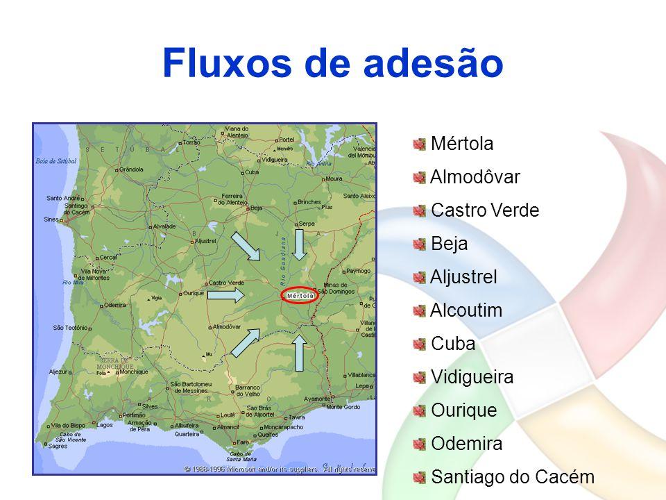 Fluxos de adesão Mértola Almodôvar Castro Verde Beja Aljustrel Alcoutim Cuba Vidigueira Ourique Odemira Santiago do Cacém
