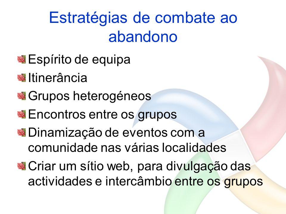 Estratégias de combate ao abandono Espírito de equipa Itinerância Grupos heterogéneos Encontros entre os grupos Dinamização de eventos com a comunidad