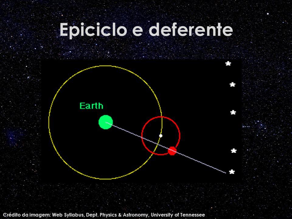 Epiciclo e deferente Crédito da imagem: Web Syllabus, Dept.