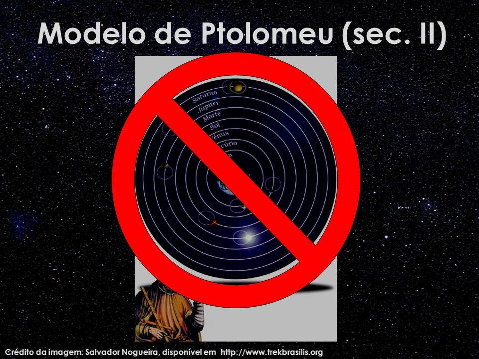 Epiciclo e deferente Crédito da imagem: Web Syllabus, Dept. Physics & Astronomy, University of Tennessee