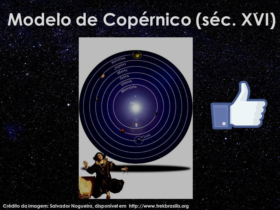Modelo de Tycho (séc. XVI) Crédito da imagem: Salvador Nogueira, disponível em http://www.trekbrasilis.org