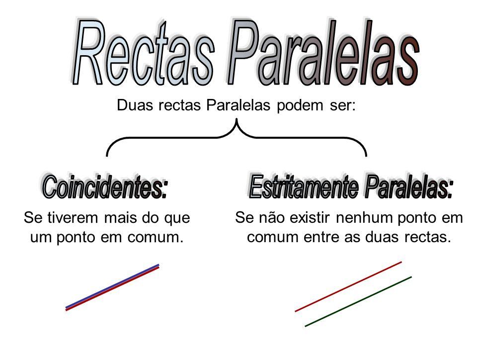 Se tiverem mais do que um ponto em comum. Duas rectas Paralelas podem ser: Se não existir nenhum ponto em comum entre as duas rectas.