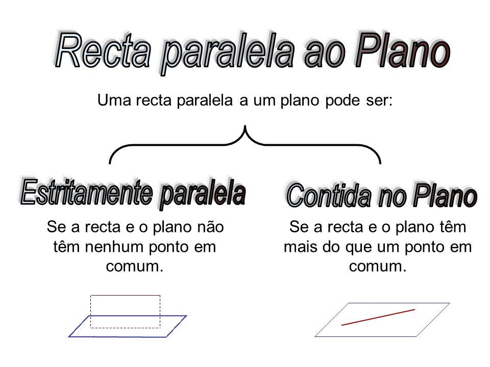 Se a recta e o plano não têm nenhum ponto em comum. Uma recta paralela a um plano pode ser: Se a recta e o plano têm mais do que um ponto em comum.