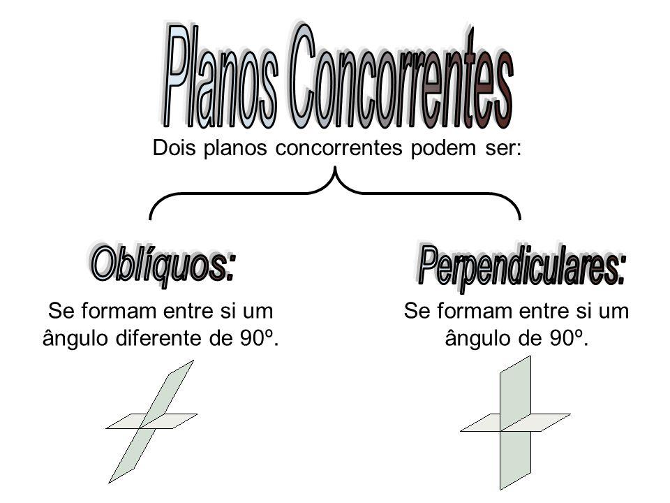Se formam entre si um ângulo diferente de 90º. Dois planos concorrentes podem ser: Se formam entre si um ângulo de 90º.