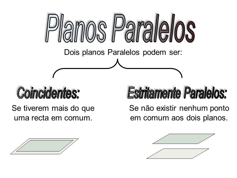 Se tiverem mais do que uma recta em comum. Dois planos Paralelos podem ser: Se não existir nenhum ponto em comum aos dois planos.