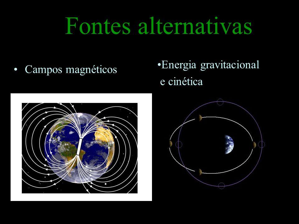 Fontes alternativas Campos magnéticos Energia gravitacional e cinética