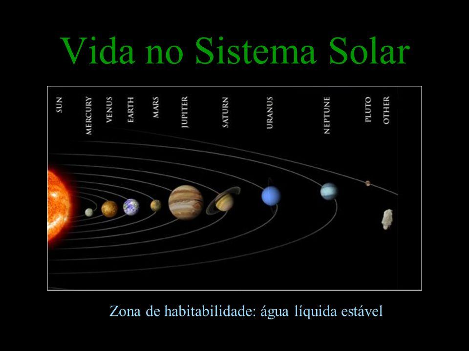 Vida no Sistema Solar Zona de habitabilidade: água líquida estável