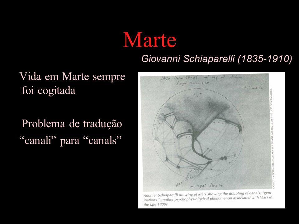 Marte Vida em Marte sempre foi cogitada Problema de tradução canali para canals Giovanni Schiaparelli (1835-1910)