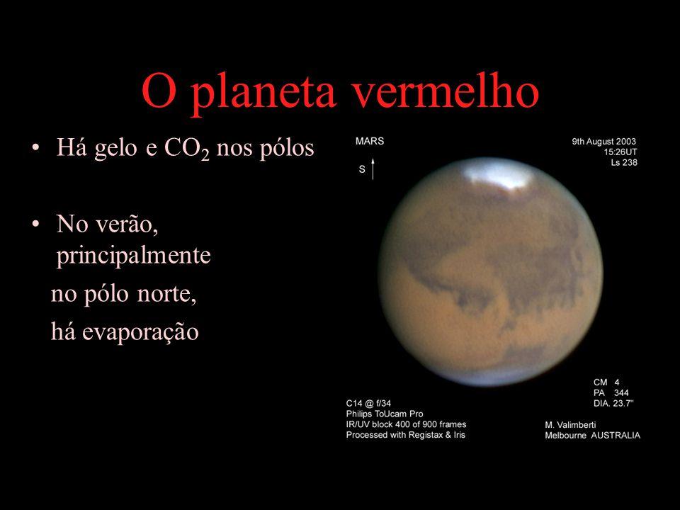 Há gelo e CO 2 nos pólos No verão, principalmente no pólo norte, há evaporação O planeta vermelho