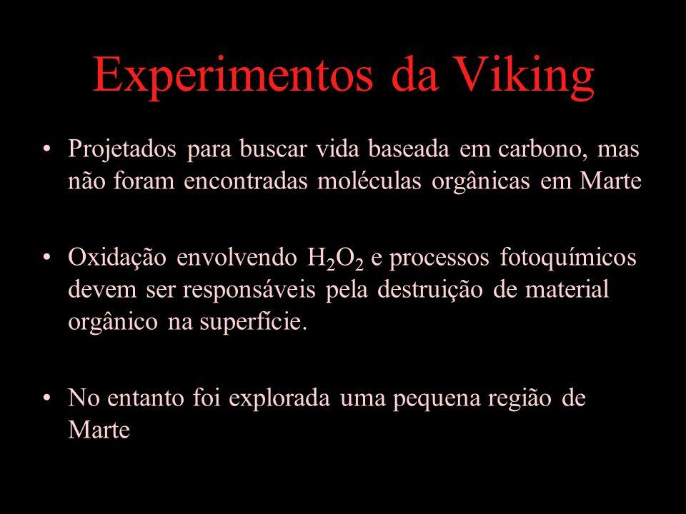 Experimentos da Viking Projetados para buscar vida baseada em carbono, mas não foram encontradas moléculas orgânicas em Marte Oxidação envolvendo H 2 O 2 e processos fotoquímicos devem ser responsáveis pela destruição de material orgânico na superfície.