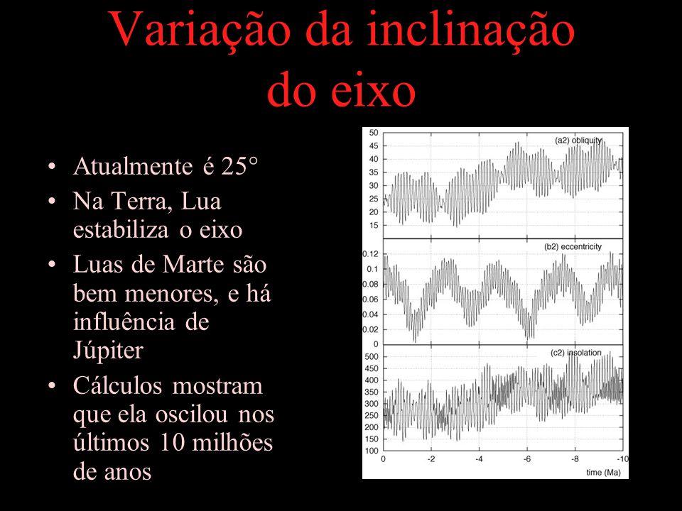 Variação da inclinação do eixo Atualmente é 25° Na Terra, Lua estabiliza o eixo Luas de Marte são bem menores, e há influência de Júpiter Cálculos mostram que ela oscilou nos últimos 10 milhões de anos