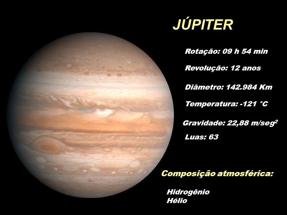 JÚPITER Diâmetro: 142.984 Km Temperatura: -121 °C Gravidade: 22,88 m/seg 2 Composição atmosférica: Hidrogênio Hélio Revolução: 12 anos Rotação: 09 h 5