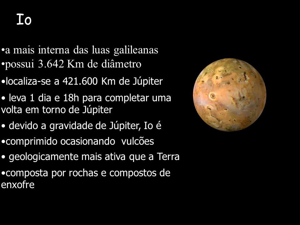 Io a mais interna das luas galileanas possui 3.642 Km de diâmetro localiza-se a 421.600 Km de Júpiter leva 1 dia e 18h para completar uma volta em tor