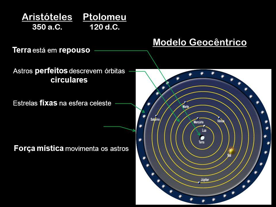 Copérnico 1543 Modelo Heliocêntrico O Sol está em repouso A Terra gira ao redor do Sol Não possui embasamento experimental.