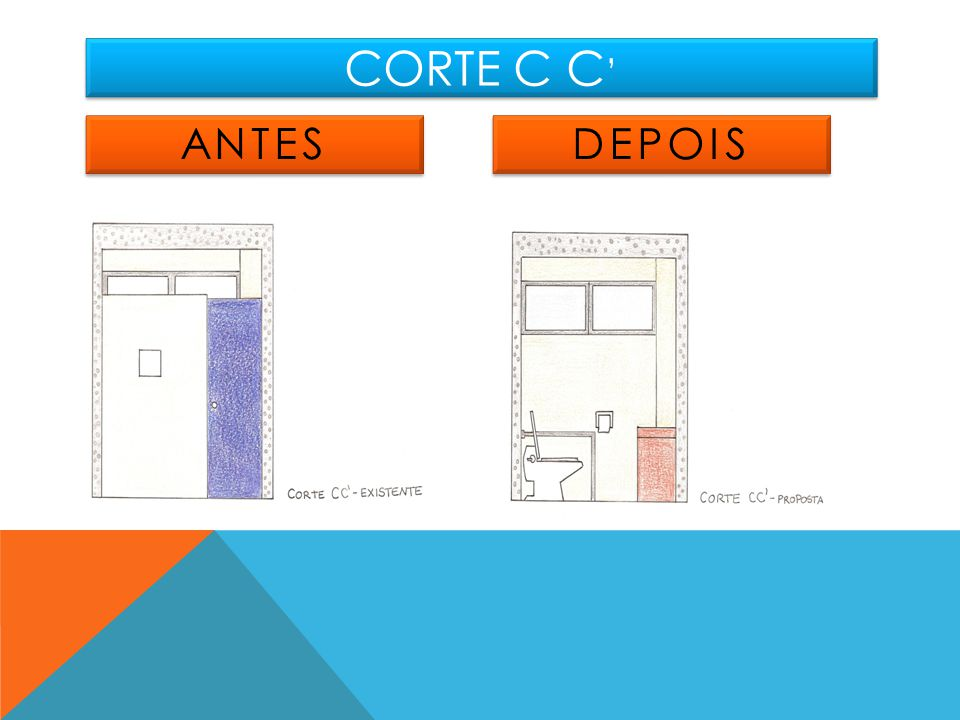 CORTE C C ANTES DEPOIS