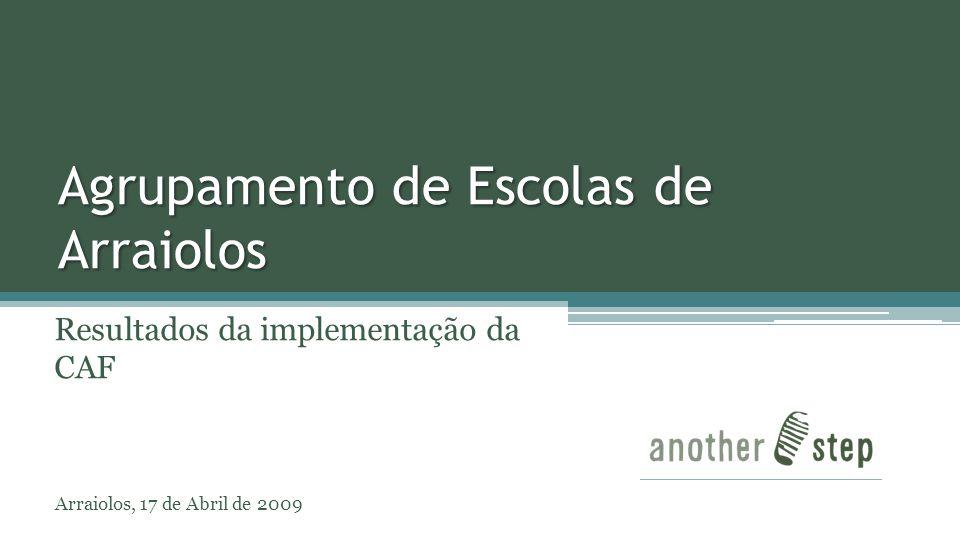 Agrupamento de Escolas de Arraiolos Resultados da implementação da CAF Arraiolos, 17 de Abril de 2009