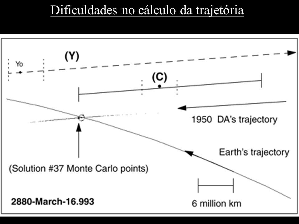 Dificuldades no cálculo da trajetória