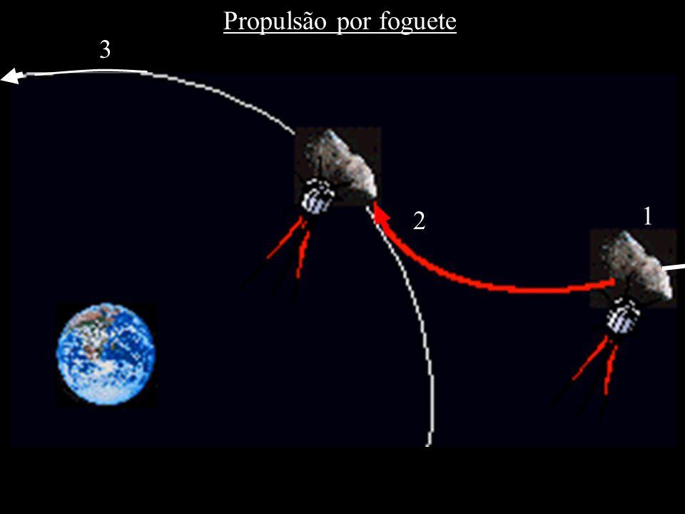Propulsão por foguete 1 2 3