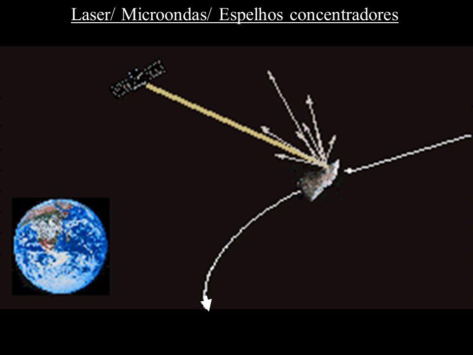 Laser/ Microondas/ Espelhos concentradores