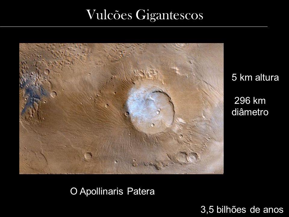 Vulcões Gigantescos O Apollinaris Patera 5 km altura 296 km diâmetro 3,5 bilhões de anos