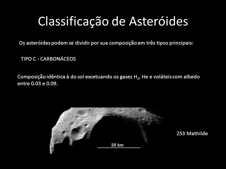 Classificação de Asteróides Os asteróides podem se dividir por sua composição em três tipos principais: TIPO C - CARBONÁCEOS Composição idêntica à do