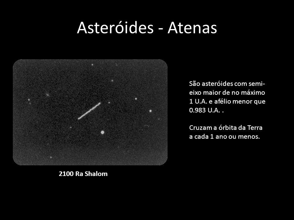 Asteróides - Atenas 2100 Ra Shalom São asteróides com semi- eixo maior de no máximo 1 U.A. e afélio menor que 0.983 U.A.. Cruzam a órbita da Terra a c