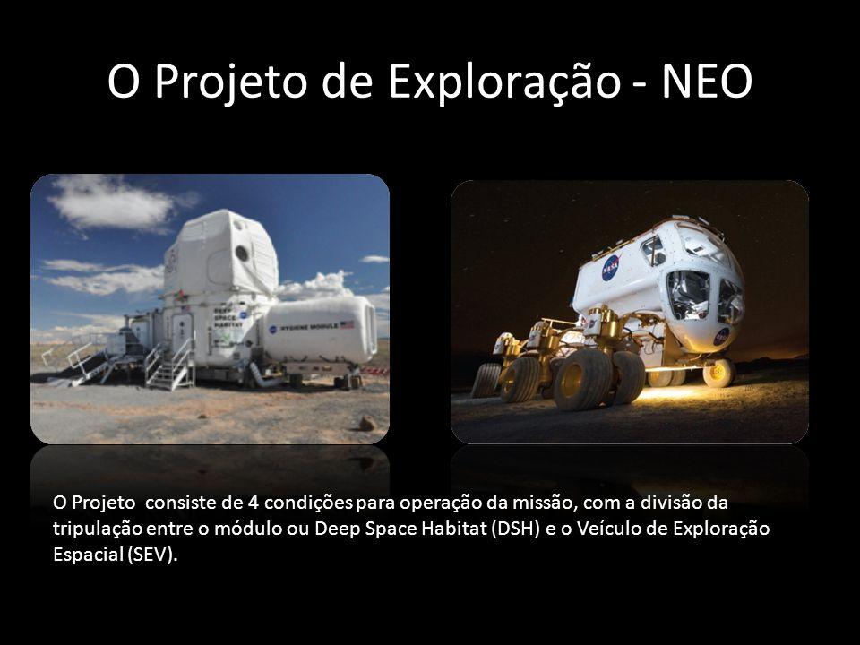 O Projeto de Exploração - NEO O Projeto consiste de 4 condições para operação da missão, com a divisão da tripulação entre o módulo ou Deep Space Habi