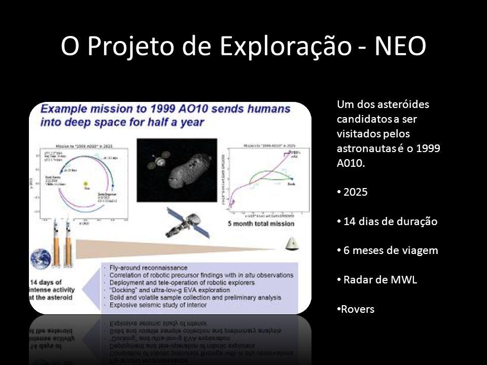 Um dos asteróides candidatos a ser visitados pelos astronautas é o 1999 A010. 2025 14 dias de duração 6 meses de viagem Radar de MWL Rovers