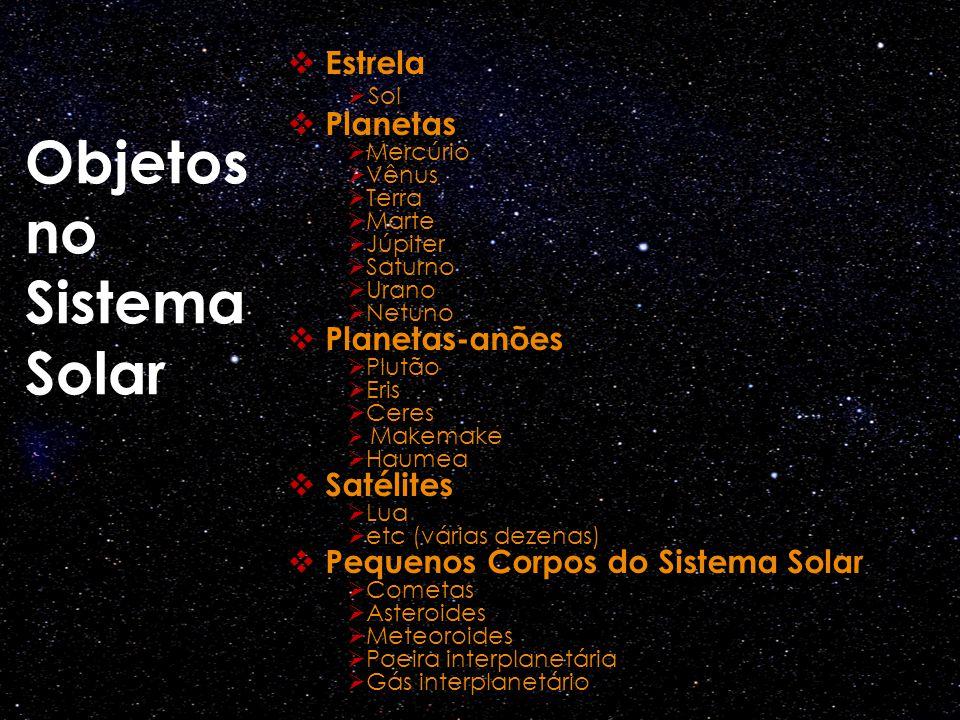 Objetos no Sistema Solar Estrela Sol Planetas Mercúrio Vênus Terra Marte Júpiter Saturno Urano Netuno Planetas-anões Plutão Eris Ceres Makemake Haumea