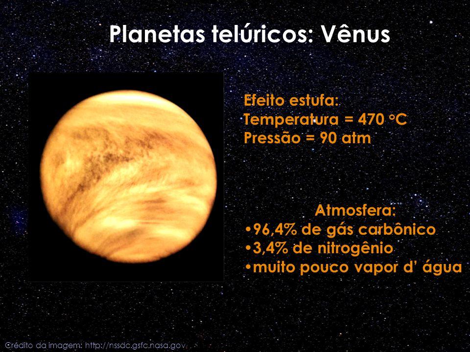 Planetas telúricos: Vênus Atmosfera: 96,4% de gás carbônico 3,4% de nitrogênio muito pouco vapor d água Efeito estufa: Temperatura = 470 o C Pressão =