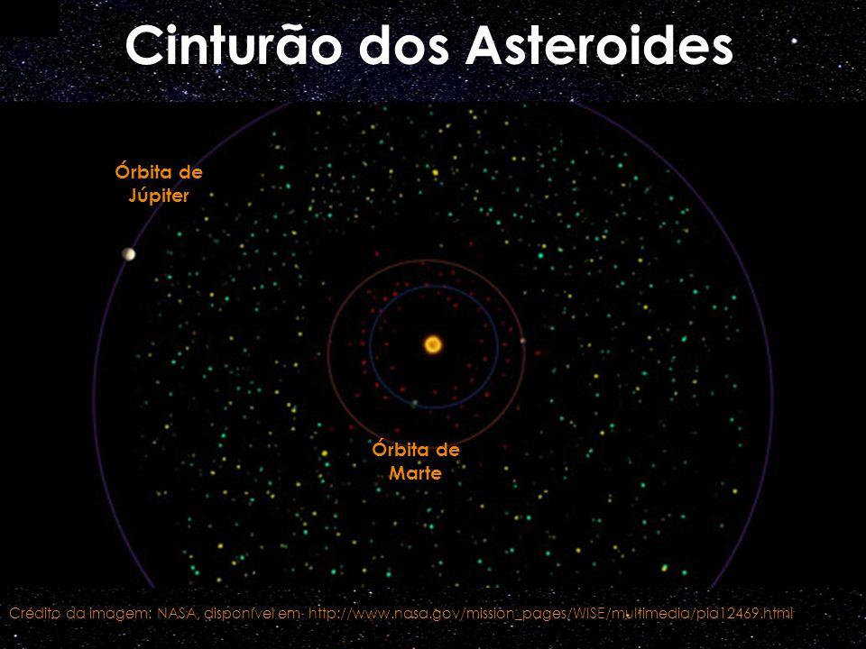 Cinturão dos Asteroides Órbita de Júpiter Órbita de Marte Crédito da imagem: NASA, disponível em http://www.nasa.gov/mission_pages/WISE/multimedia/pia