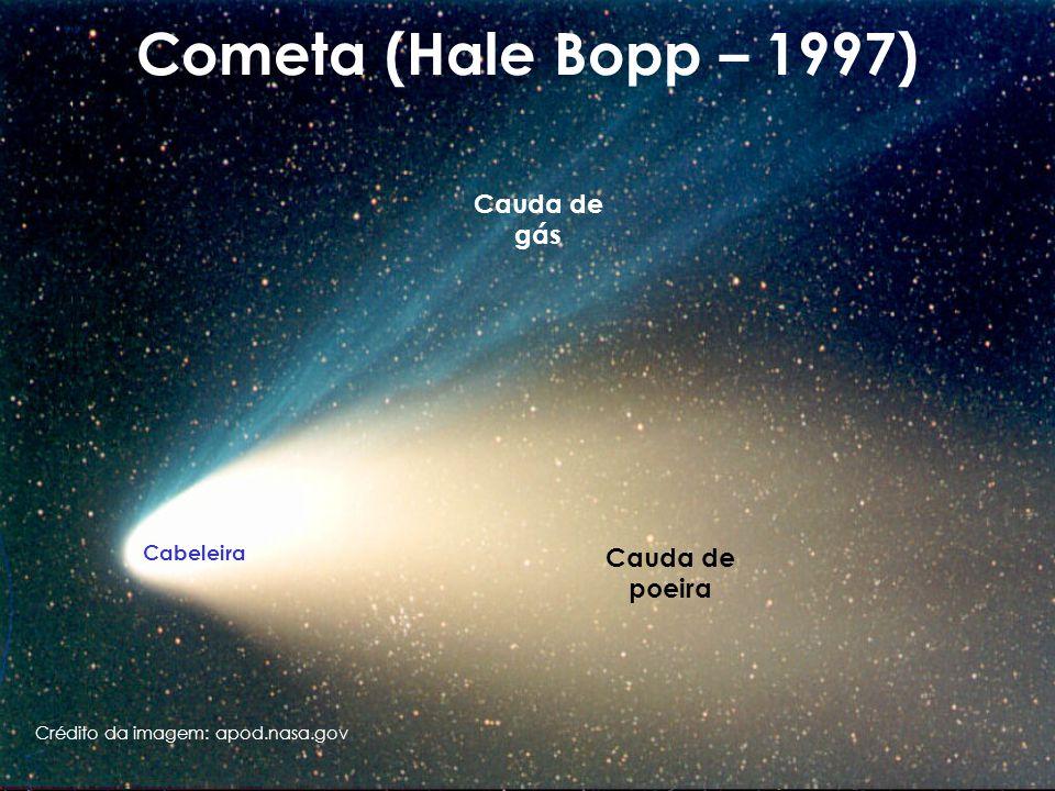 Cometa (Hale Bopp – 1997) Cauda de poeira Cauda de gás Cabeleira Crédito da imagem: apod.nasa.gov