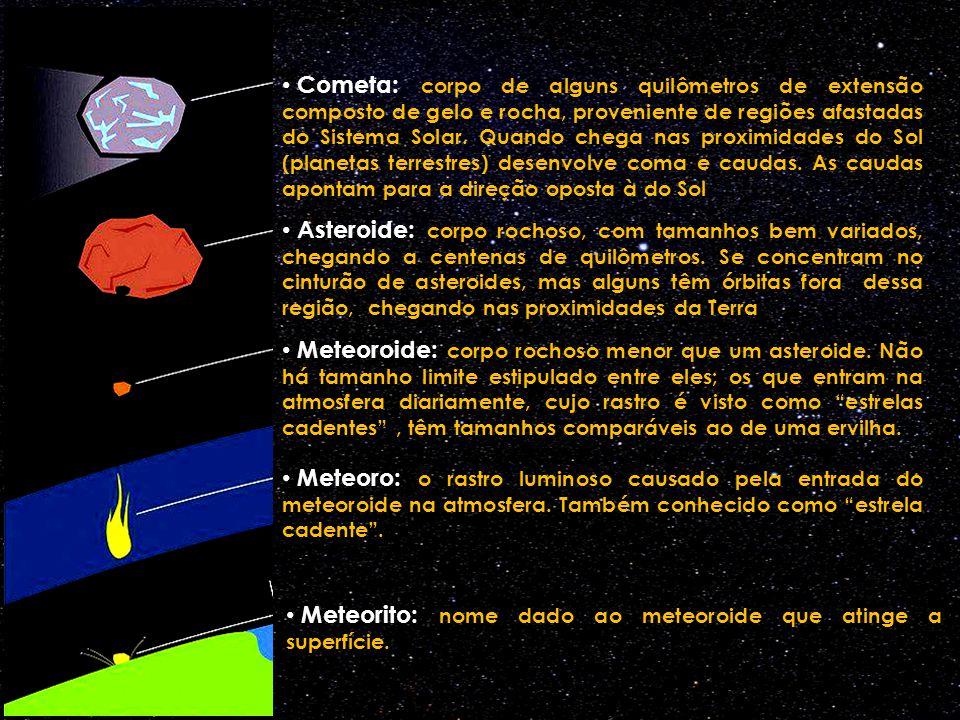 Cometa: corpo de alguns quilômetros de extensão composto de gelo e rocha, proveniente de regiões afastadas do Sistema Solar. Quando chega nas proximid