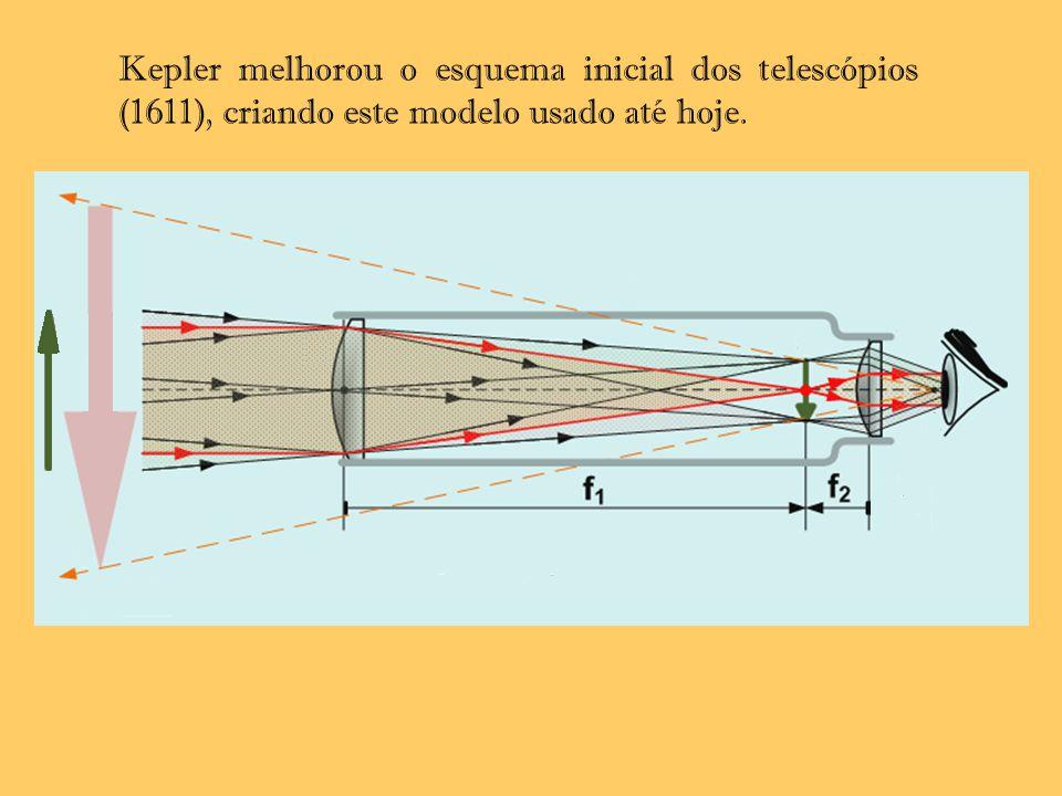 Kepler melhorou o esquema inicial dos telescópios (1611), criando este modelo usado até hoje.