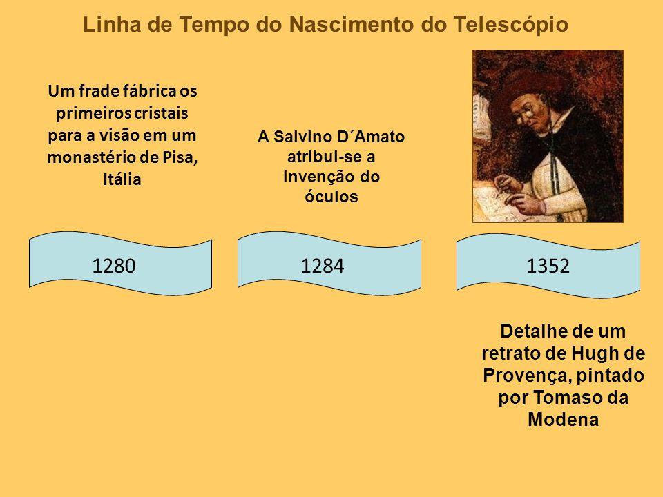 Linha de Tempo do Nascimento do Telescópio 13521280 Detalhe de um retrato de Hugh de Provença, pintado por Tomaso da Modena Um frade fábrica os primei
