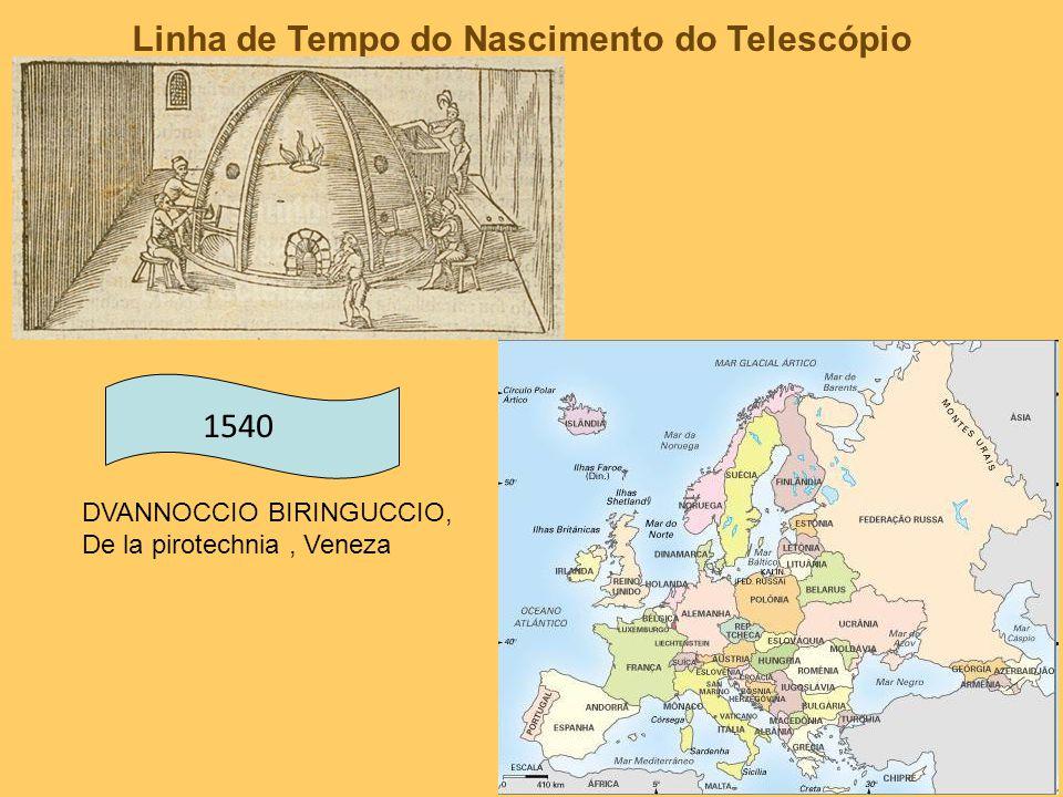 No seu trabalho de 1663 Optica Promota, James Gregory descreve um telescópio que foi batizado com seu nome e emprega espelhos parabólicos e elípticos.